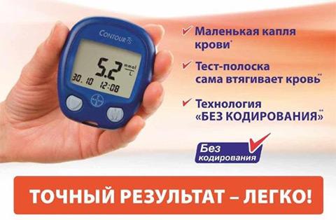 Точность измерения сахара в крови с глюкометром Контур ТС